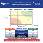 EB5 Affiliate Network and Klasko Law Announce Innovative EB-5 Project Risk Assessment Tool for Investors