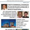 EB5Projects.com March 2016 Newsletter