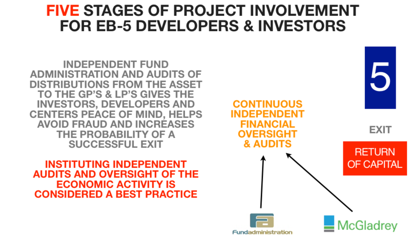 eb-5 visa investment due diligence process