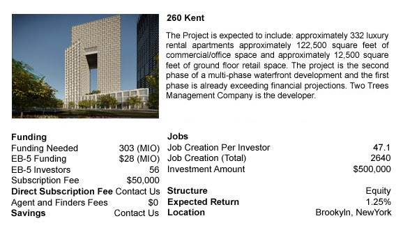 EB 5 videos | Investor Q&A with Dan Shields on 260 Kent