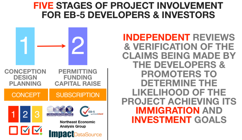eb-5 visa investment due diligence review process